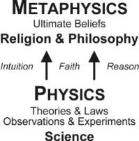 examples of metaphysics in everyday life