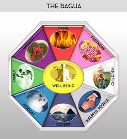 feng shui in the home bagua